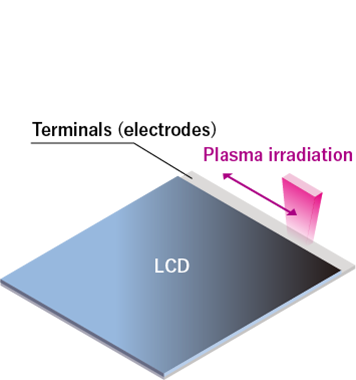 LCD assembly process 工程図1