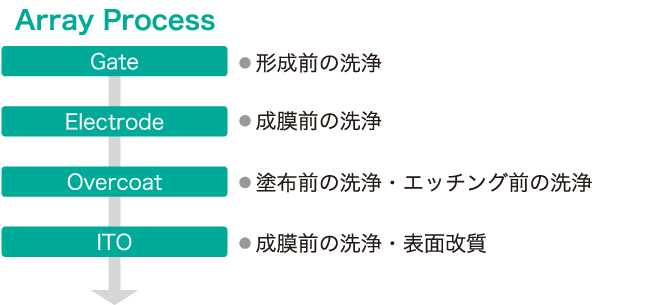LCD 工程図1