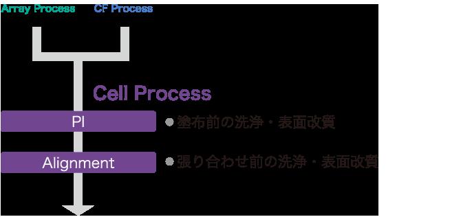 LCD 工程図3