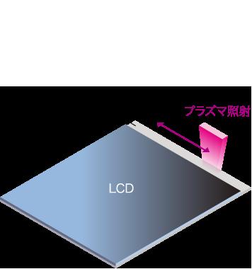LCD組立工程 工程図1