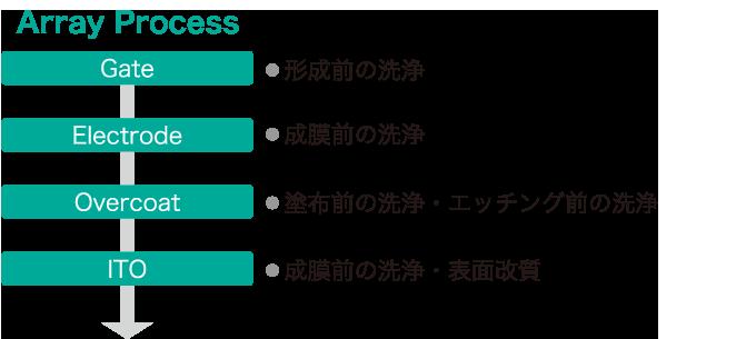 OLED 工程図1