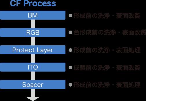 LCD 工程図2